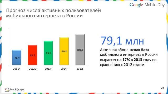 Прогноз числа активных пользователей  мобильного интернета в России                                   ...
