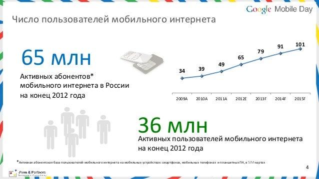 Число пользователей мобильного интернета                                                                          ...