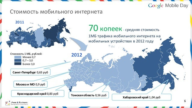 Стоимость мобильного интернета      2011                                                                    70 к...