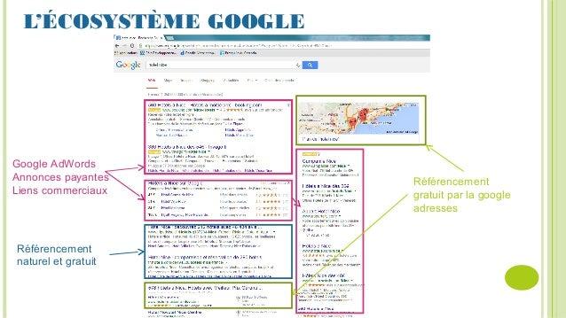 L'ÉCOSYSTÈME GOOGLE Google AdWords Annonces payantes Liens commerciaux Référencement gratuit par la google adresses Référe...