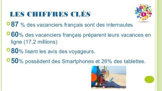LES CHIFFRES CLÉS 87 % des vacanciers français sont des internautes 60% des vacanciers français préparent leurs vacances...