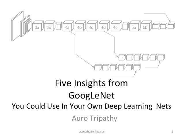 Googlenet insights five insights from googlenet you could use in your own deep learning nets auro tripathy 3b ccuart Choice Image