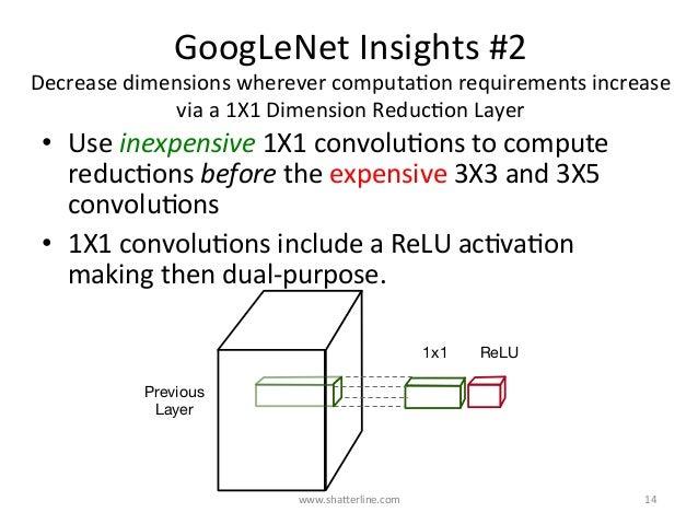 GoogLeNetInsights#2 DecreasedimensionswherevercomputaKonrequirementsincrease viaa1X1DimensionReducKonLayer ...