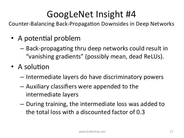 GoogLeNetInsight#4 Counter-BalancingBack-PropagaKonDownsidesinDeepNetworks • ApotenKalproblem – Back-propaga...