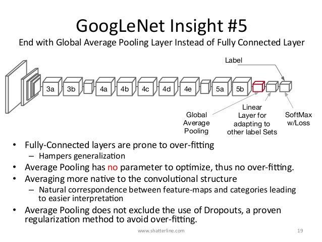 GoogLeNetInsight#5 EndwithGlobalAveragePoolingLayerInsteadofFullyConnectedLayer • Fully-Connectedlayersar...