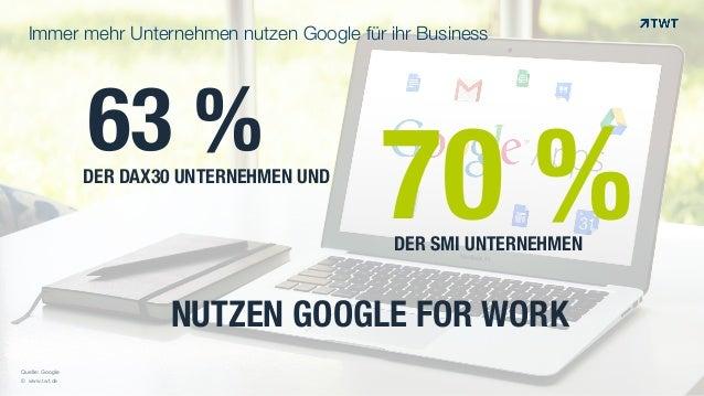 © www.twt.de Immer mehr Unternehmen nutzen Google für ihr Business Quelle: Google DER DAX30 UNTERNEHMEN UND 70 %DER SMI UN...