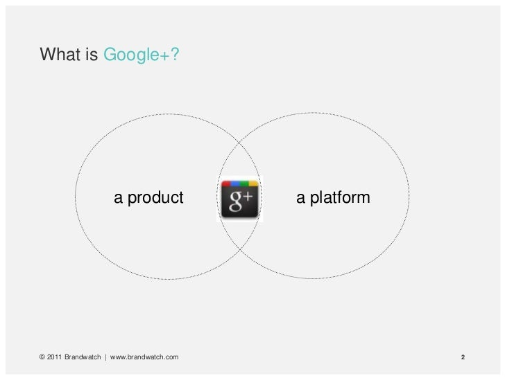 What is Google+?                    a product            a platform© 2011 Brandwatch   www.brandwatch.com                2