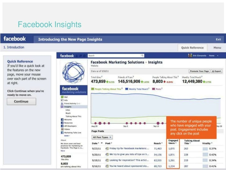 Facebook Insights© 2011 Brandwatch   www.brandwatch.com   6