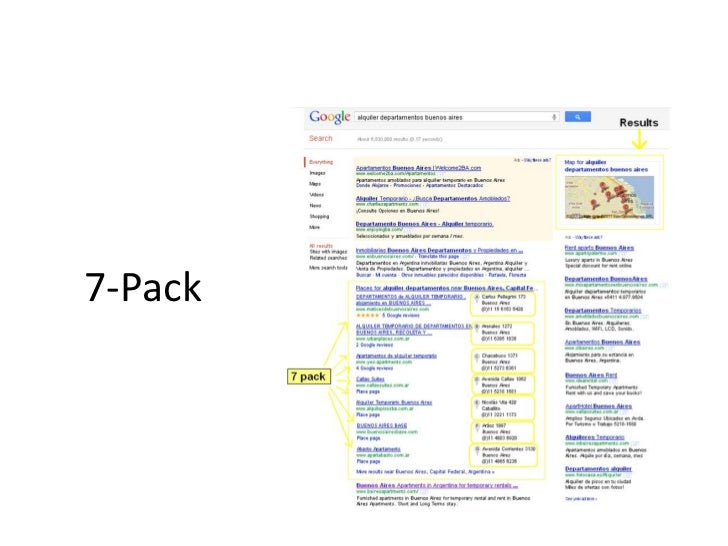 Google places Slide 3