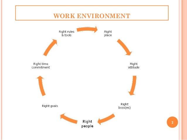 2 WORK ENVIRONMENT