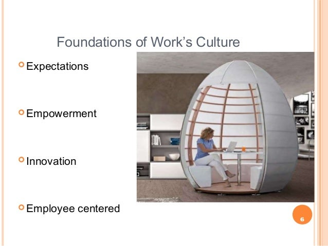 6 Foundations of Work's Culture  Expectations  Empowerment  Innovation  Employee centered