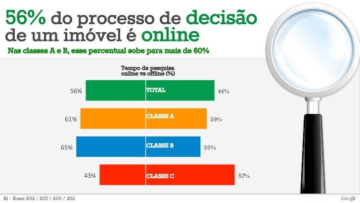O consumidor tem diversos contatos durante oprocesso de decisão, a maioria deles online             Visitas ao    Visitas ...