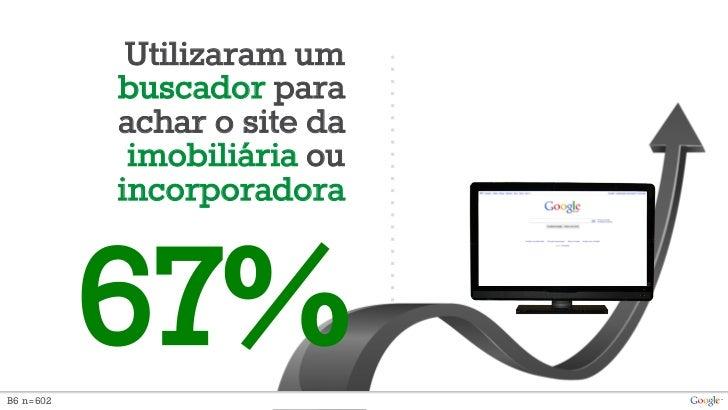 Nas ferramentas de busca os consumidores procuram informações sobre o local do empreendimento e sobre a incorporadora.    ...
