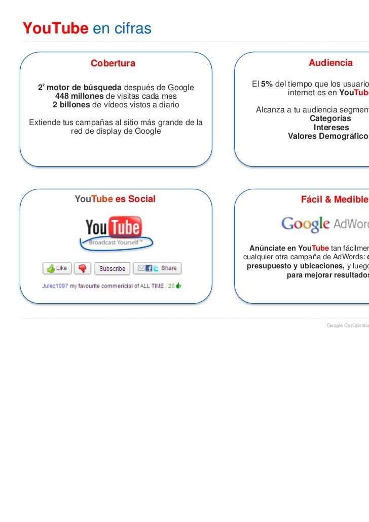 YouTube en cifras                Cobertura                                           Audiencia  2º motor de búsqueda despu...