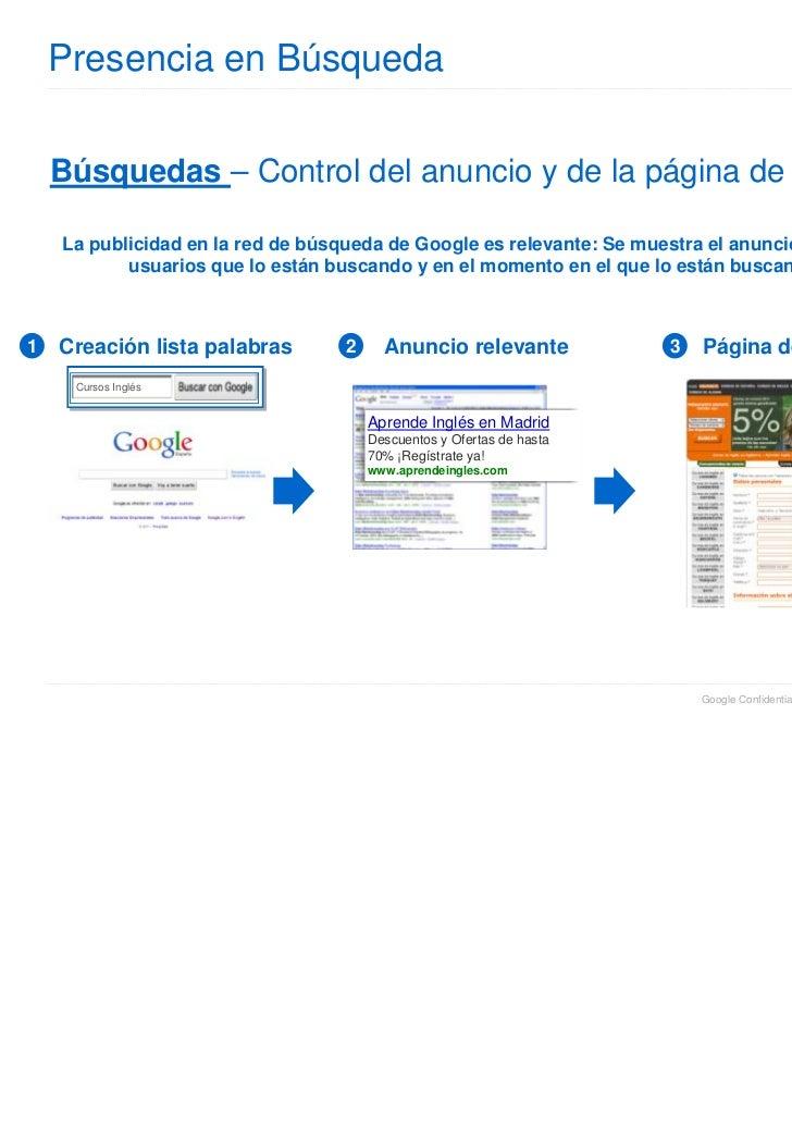 Presencia en Búsqueda    Búsquedas – Control del anuncio y de la página de destino    La publicidad en la red de búsqueda ...