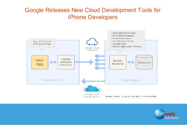 Google Releases New Cloud Development Tools for iPhone Developers