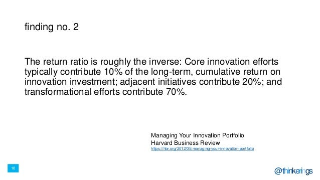 10 @thinkerings finding no. 2 The return ratio is roughly the inverse: Core innovation efforts typically contribute 10% of...