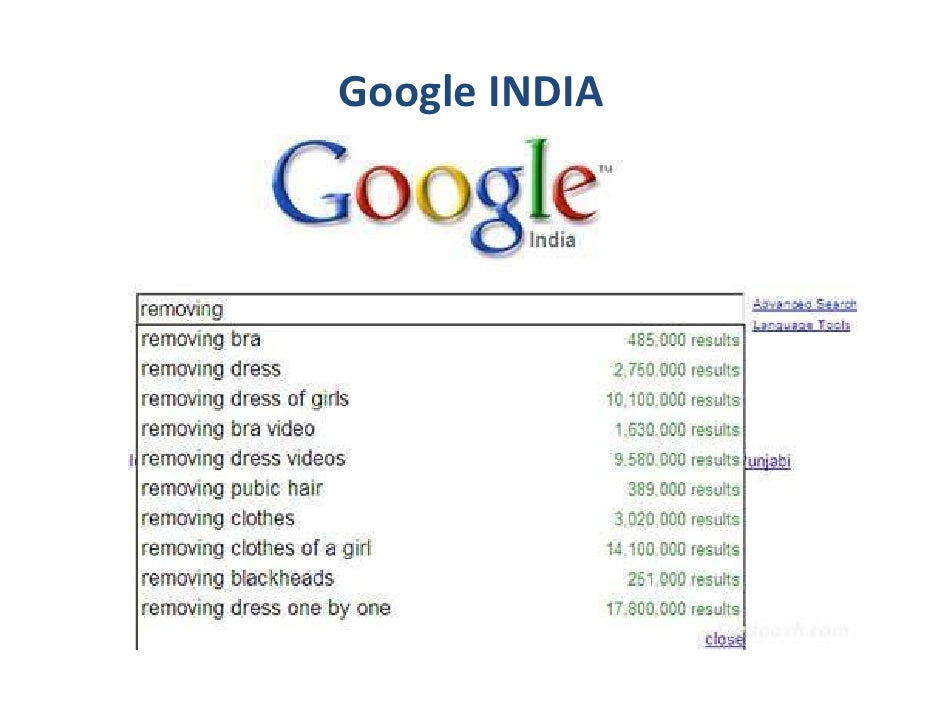 what are people searching for in google
