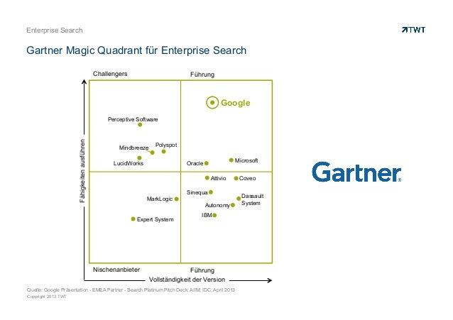 Copyright 2013 TWT Enterprise Search Gartner Magic Quadrant für Enterprise Search Mindbreeze Oracle Challengers Führung Fä...
