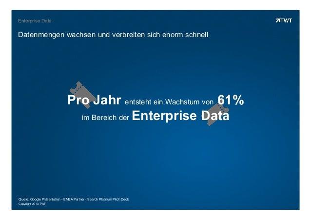 Copyright 2013 TWT Enterprise Data Pro Jahr entsteht ein Wachstum von 61% im Bereich der Enterprise Data Datenmengen wachs...