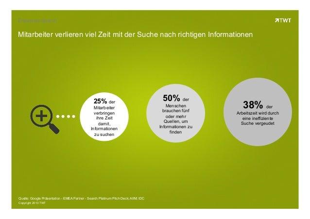 Copyright 2013 TWT Enterprise Search Mitarbeiter verlieren viel Zeit mit der Suche nach richtigen Informationen 25% der Mi...