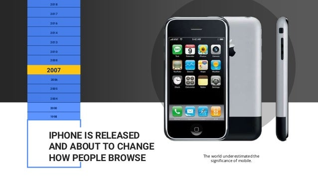 The world underestimated the significance of mobile. 1998 2000 2004 2005 2008 2010 2013 2014 2016 2017 2018 2006 2007 IPHO...