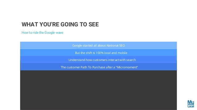 Google started all about National SEO But the shift is 100% local and mobile Understand how customers interact with search...
