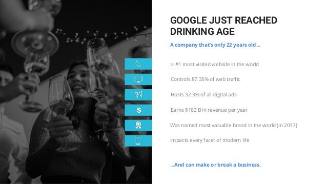 GOOGLE JUST REACHED DRINKING AGE A company that's only 22 years old… Is #1 most visited website in the world Impacts every...