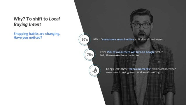 Why? To shift to Local Buying Intent Shopping habits are changing. Have you noticed? 97% 75% 97% of consumers search onlin...