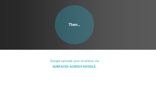 Then… Google spreads your inventory via SURFACES ACROSS GOOGLE.