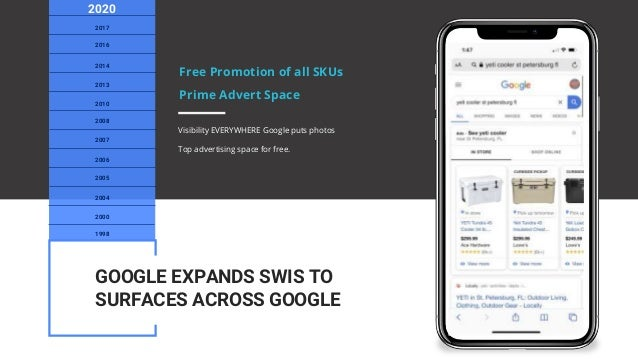 Visibility EVERYWHERE Google puts photos Top advertising space for free. Free Promotion of all SKUs Prime Advert Space 199...
