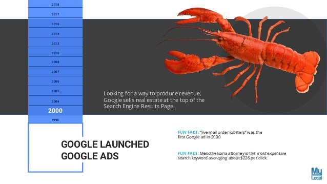 """Looking for a way to produce revenue, Google sells real estate at the top of the Search Engine Results Page. FUN FACT: """"li..."""