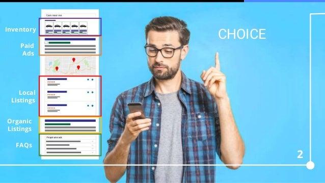 CHOICE 2 Paid Ads Local Listings Organic Listings FAQs Inventory