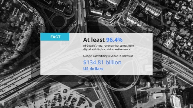 FACT At least 96.4% of Google's total revenue that comes from digital and display paid advertisements. Google's advertisin...
