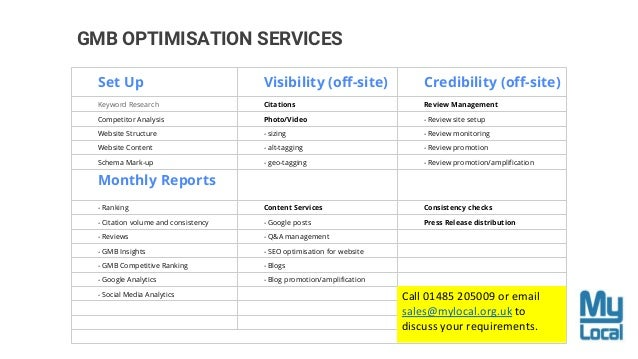 Set Up Visibility (off-site) Credibility (off-site) Keyword Research Citations Review Management Competitor Analysis Photo...