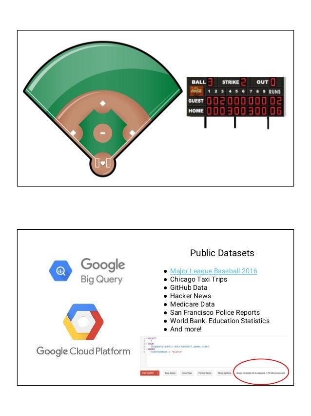 Power & flexibility of the Google Sheets API