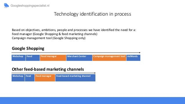 Google shopping & feed marketing technology selection