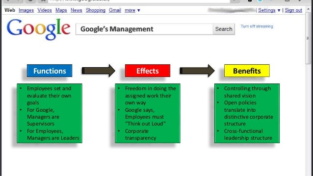 google management style There's a good piece about google's hiring and management policies in the new york times there's two particular points that interest me the first is what they identify as being a good manager the second is about how little formal education seems to matter to them both have.
