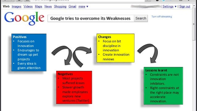 Google's management style