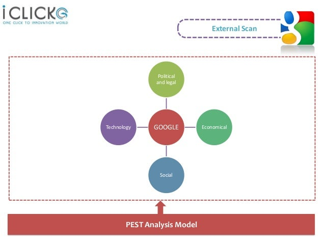 pestel analysis google co Pestel analysis of the macro-environment there are many factors in the macro-environment that will effect the decisions of the managers of any organisation.