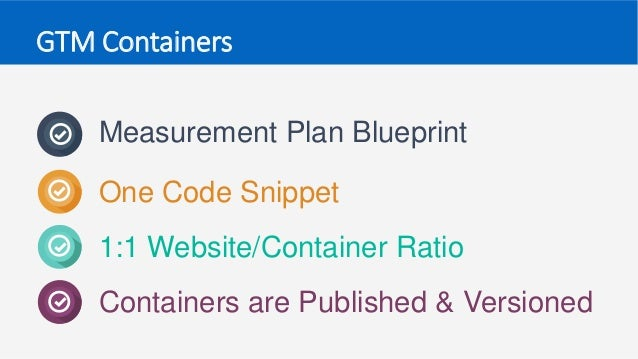 Google tag manager measure twice cut once gtm containers measurement plan blueprint malvernweather Images