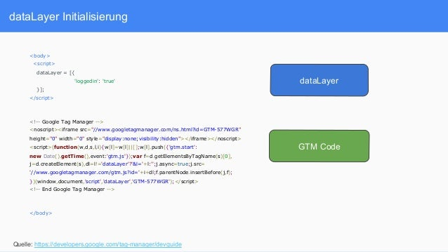 dataLayer Initialisierung GTM Code Quelle: https://developers.google.com/tag-manager/devguide <body> <script> dataLayer = ...