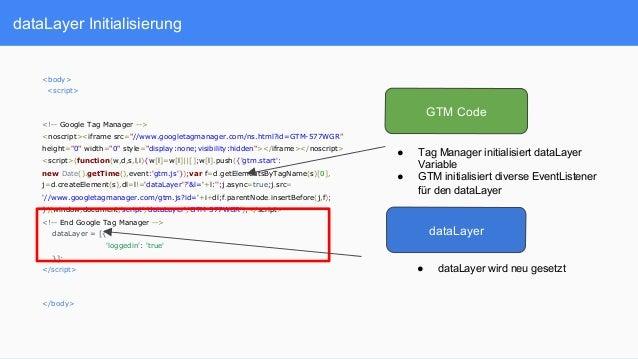"dataLayer Initialisierung GTM Code <body> <script> <!-- Google Tag Manager --> <noscript><iframe src=""//www.googletagmanag..."