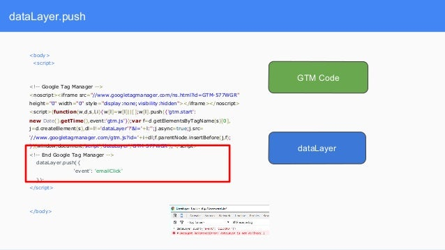 """dataLayer.push GTM Code <body> <script> <!-- Google Tag Manager --> <noscript><iframe src=""""//www.googletagmanager.com/ns.h..."""