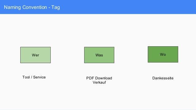 Naming Convention - Tag Wer Was Wo Tool / Service PDF Download Verkauf Dankesseite