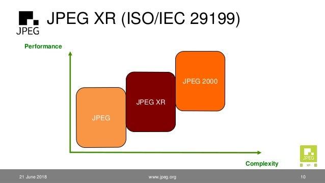 JPEG XR (ISO/IEC 29199) Complexity Performance JPEG JPEG 2000 JPEG XR 21 June 2018 www.jpeg.org 10