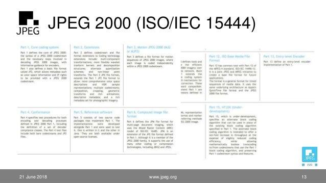 JPEG 2000 (ISO/IEC 15444) 21 June 2018 www.jpeg.org 13