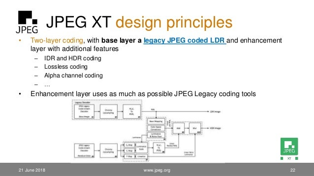 JPEG XT design principles • Two-layer coding, with base layer a legacy JPEG coded LDR and enhancement layer with additiona...