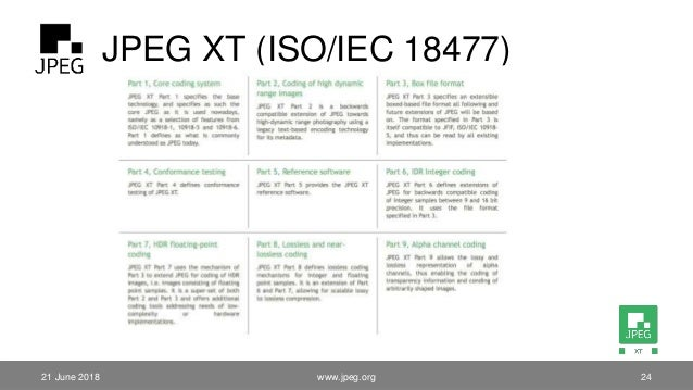 JPEG XT (ISO/IEC 18477) 21 June 2018 www.jpeg.org 24