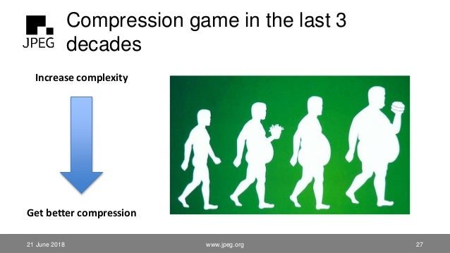 Compression game in the last 3 decades 21 June 2018 www.jpeg.org 27 Increase complexity Get better compression